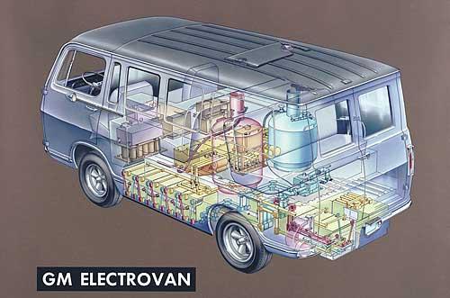 General-motors-electrovan